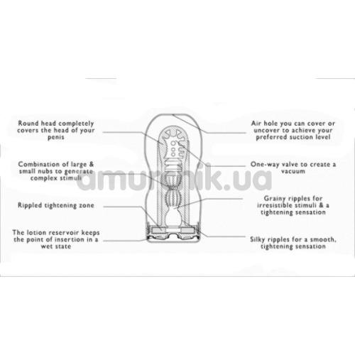 Мастурбатор суперразмерный Tenga UltraSize Deep Throat Cup для большого пениса