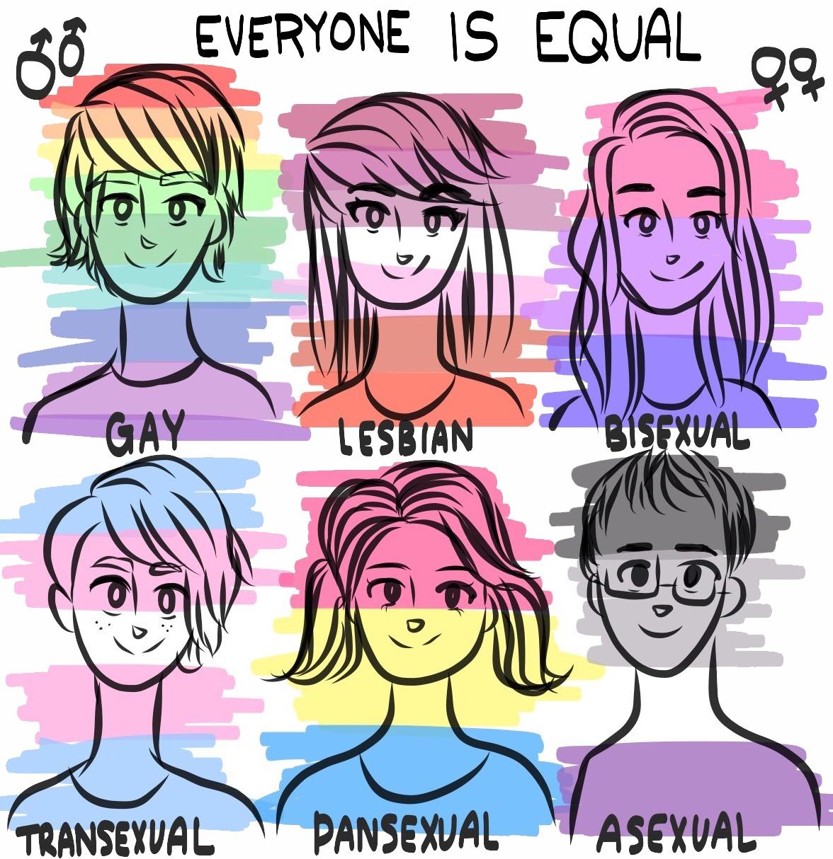 Флаги сексуальных ориентаций