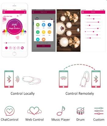 Возможности управления Magic Fugu через приложение