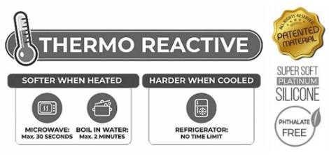Термоактивность Silexd