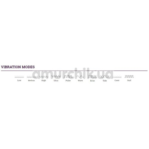 Вибратор We-Vibe Sync Under The Stars (ви вайб синк под звездами фиолетовый)